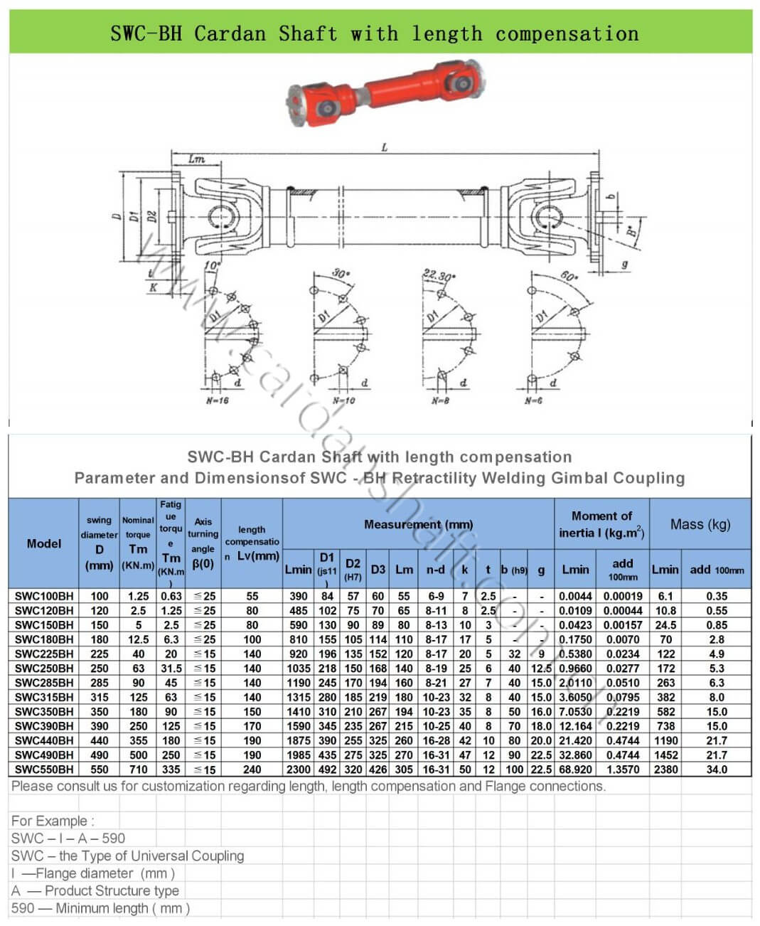 Dimensions and drawings of gearbox industrial cardan shaft